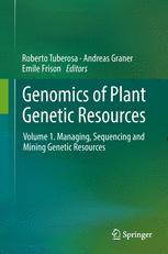 Genomics of Plant Genetic Resources