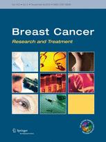 Breast Cancer Research and Treatment