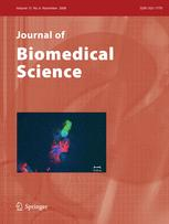 Biomedical Science genetics essays