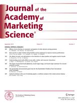 Research papers on marketing orientations