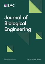 Journal of Biological Engineering