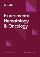 Experimental Hematology & Oncology