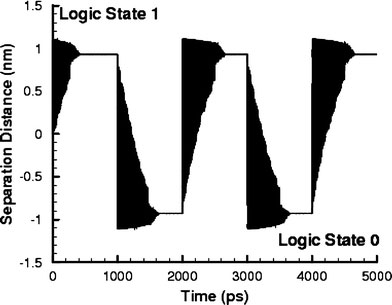 http://static-content.springer.com/image/art%3A10.1007%2Fs11671-008-9167-8/MediaObjects/11671_2008_Article_9167_Fig3_HTML.jpg