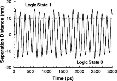 http://static-content.springer.com/image/art%3A10.1007%2Fs11671-008-9167-8/MediaObjects/11671_2008_Article_9167_Fig4_HTML.jpg