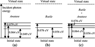 http://static-content.springer.com/image/art%3A10.1007%2Fs11671-008-9202-9/MediaObjects/11671_2008_Article_9202_Fig14_HTML.jpg