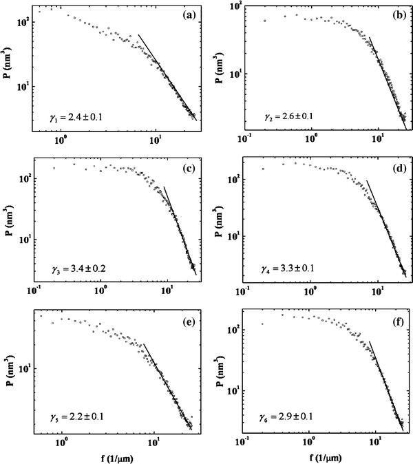 http://static-content.springer.com/image/art%3A10.1007%2Fs11671-008-9235-0/MediaObjects/11671_2008_Article_9235_Fig3_HTML.jpg