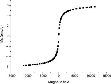 http://static-content.springer.com/image/art%3A10.1007%2Fs11671-009-9295-9/MediaObjects/11671_2009_Article_9295_Fig4_HTML.jpg