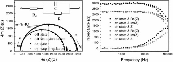 http://static-content.springer.com/image/art%3A10.1007%2Fs11671-009-9397-4/MediaObjects/11671_2009_Article_9397_Fig4_HTML.jpg