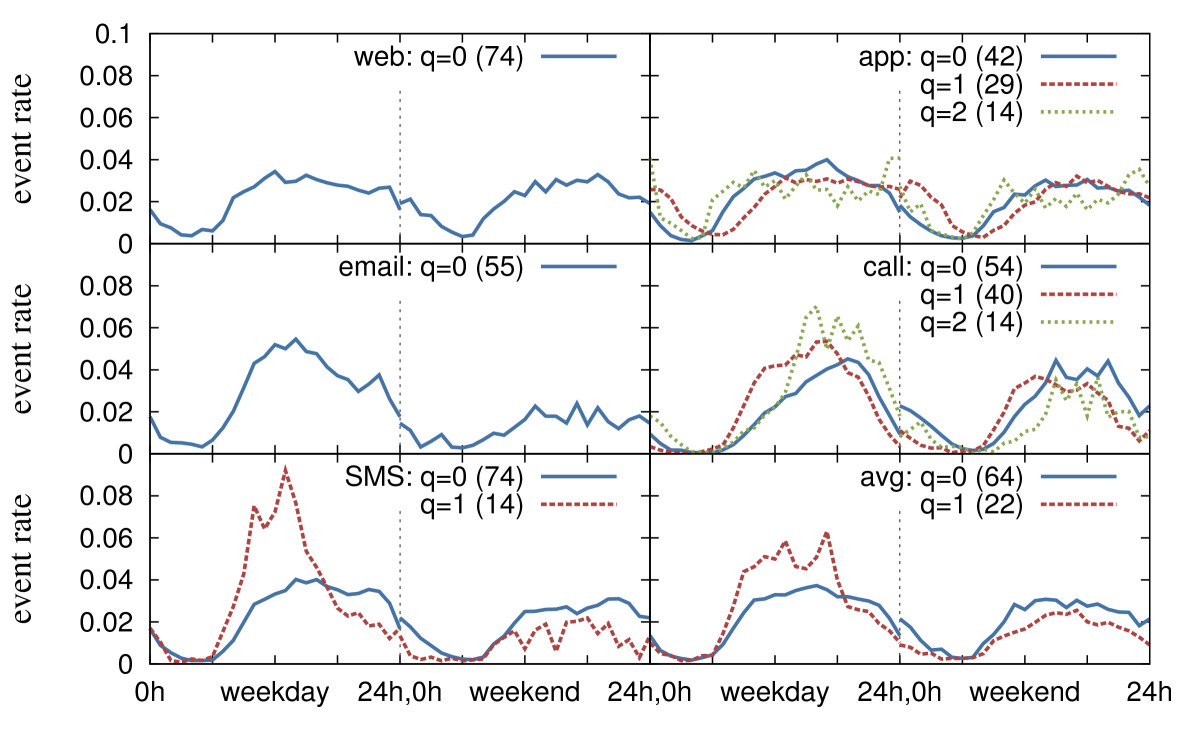 http://static-content.springer.com/image/art%3A10.1140%2Fepjds10/MediaObjects/13688_2012_Article_9_Fig12_HTML.jpg