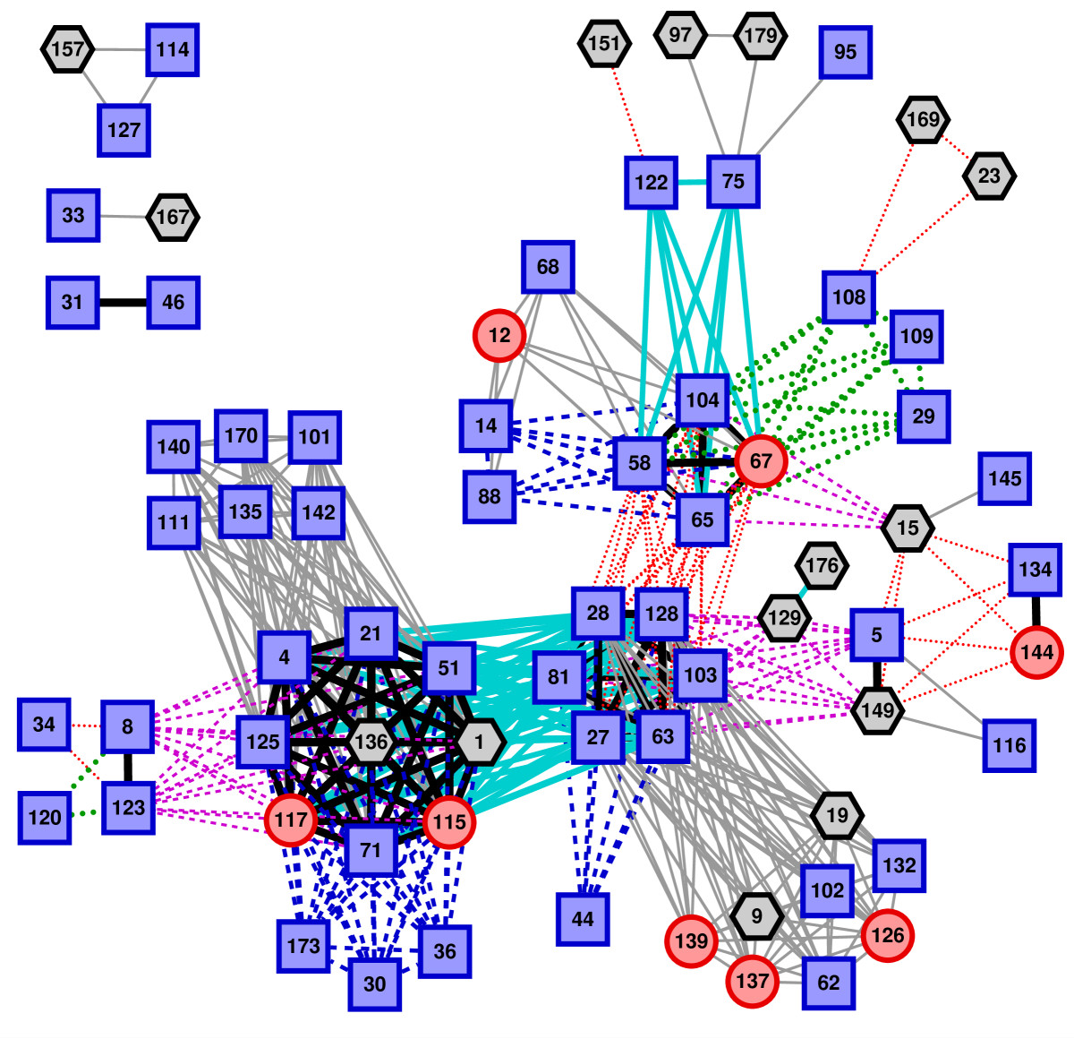 http://static-content.springer.com/image/art%3A10.1140%2Fepjds10/MediaObjects/13688_2012_Article_9_Fig14_HTML.jpg