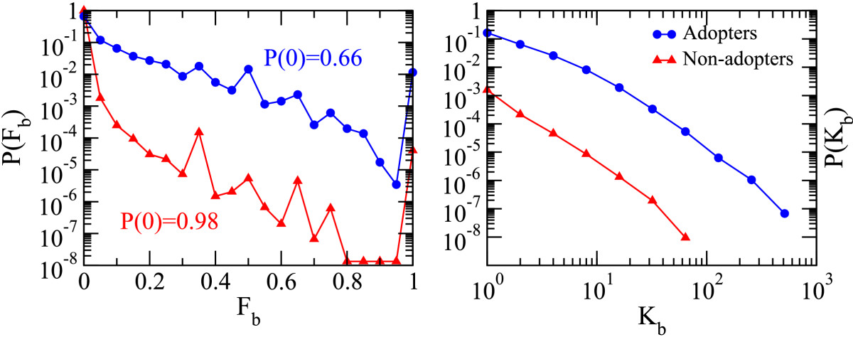 http://static-content.springer.com/image/art%3A10.1140%2Fepjds12/MediaObjects/13688_2012_Article_12_Fig13_HTML.jpg