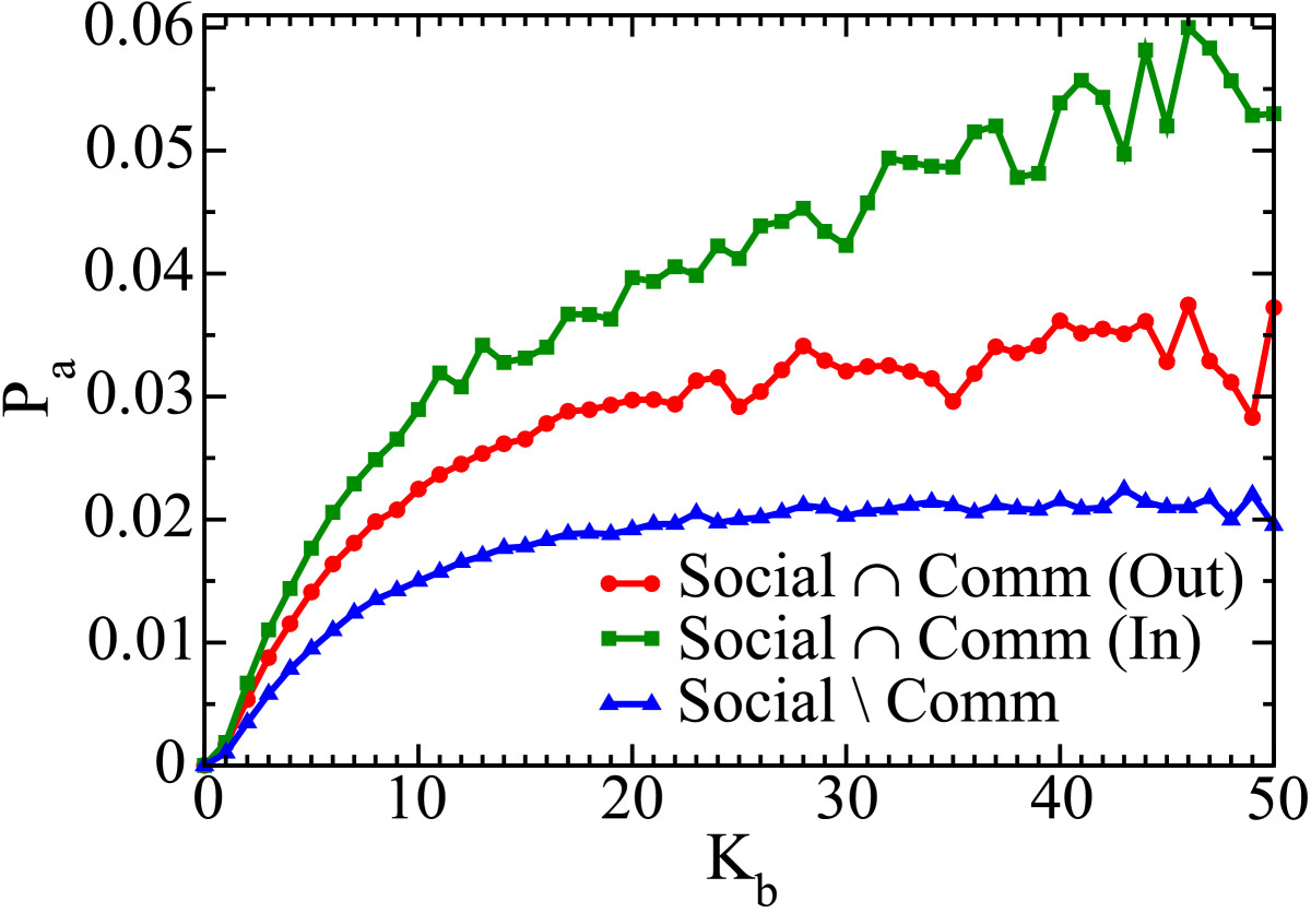 http://static-content.springer.com/image/art%3A10.1140%2Fepjds12/MediaObjects/13688_2012_Article_12_Fig15_HTML.jpg