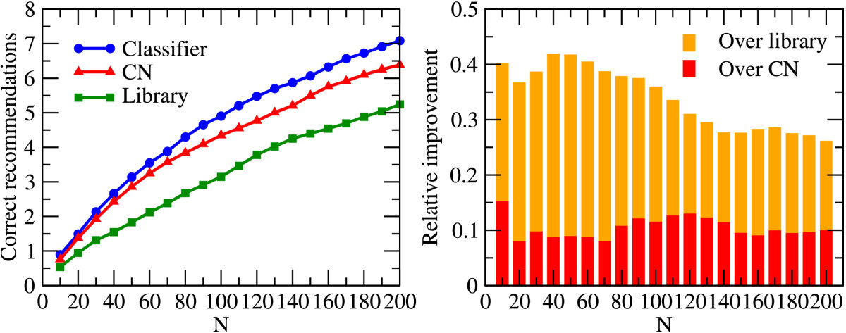 http://static-content.springer.com/image/art%3A10.1140%2Fepjds12/MediaObjects/13688_2012_Article_12_Fig17_HTML.jpg