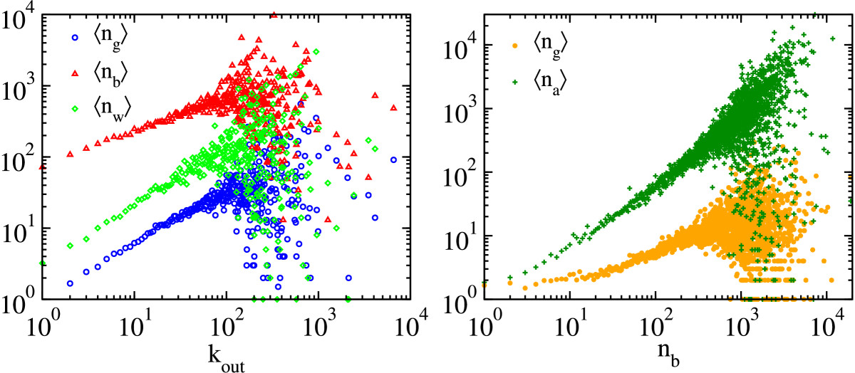 http://static-content.springer.com/image/art%3A10.1140%2Fepjds12/MediaObjects/13688_2012_Article_12_Fig3_HTML.jpg