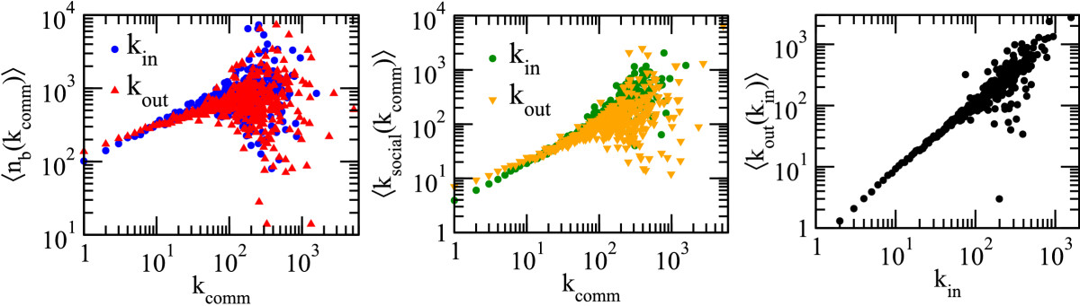 http://static-content.springer.com/image/art%3A10.1140%2Fepjds12/MediaObjects/13688_2012_Article_12_Fig6_HTML.jpg