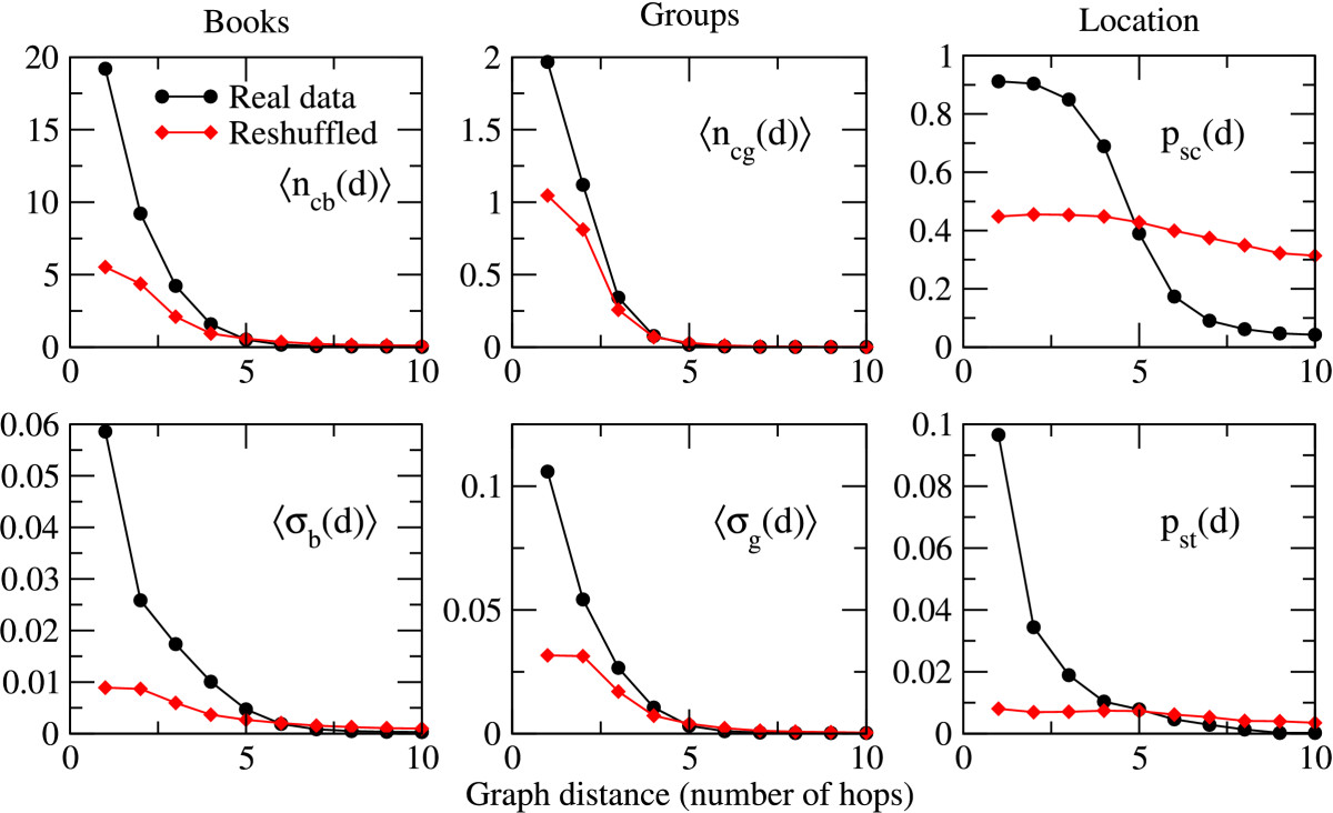 http://static-content.springer.com/image/art%3A10.1140%2Fepjds12/MediaObjects/13688_2012_Article_12_Fig7_HTML.jpg