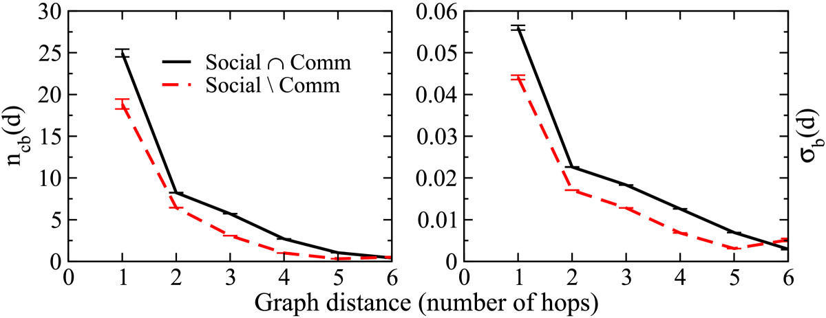 http://static-content.springer.com/image/art%3A10.1140%2Fepjds12/MediaObjects/13688_2012_Article_12_Fig8_HTML.jpg