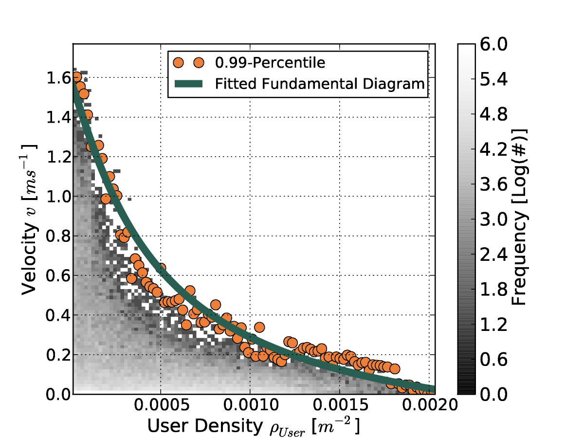 http://static-content.springer.com/image/art%3A10.1140%2Fepjds17/MediaObjects/13688_2012_Article_17_Fig10_HTML.jpg