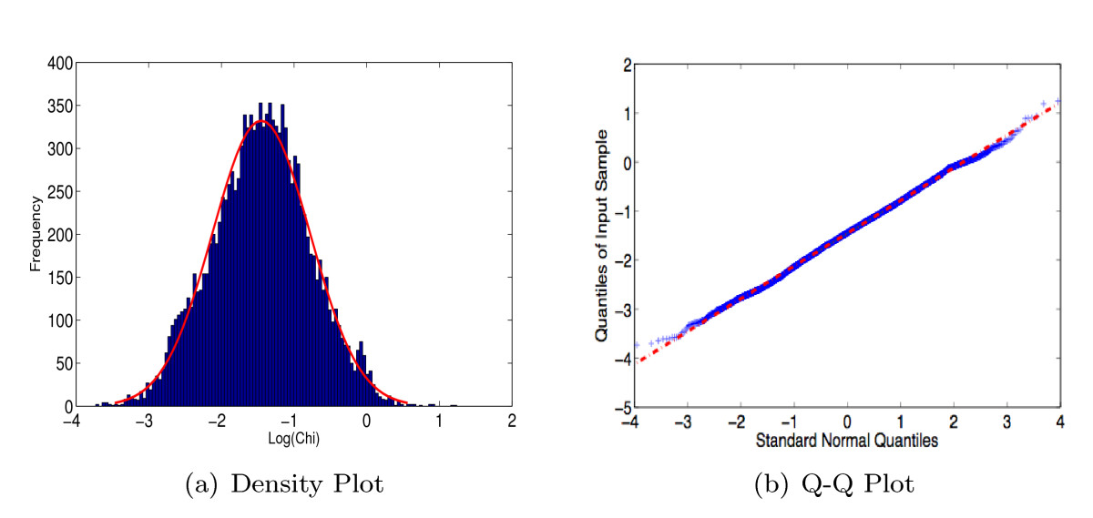 http://static-content.springer.com/image/art%3A10.1140%2Fepjds2/MediaObjects/13688_2012_Article_2_Fig2_HTML.jpg