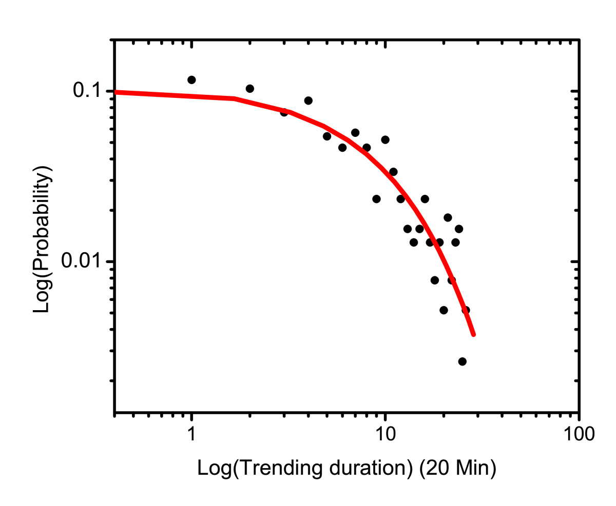 http://static-content.springer.com/image/art%3A10.1140%2Fepjds2/MediaObjects/13688_2012_Article_2_Fig5_HTML.jpg