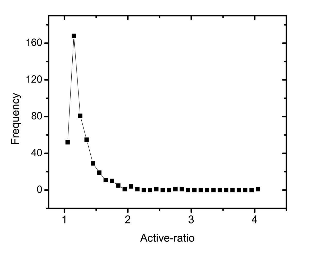 http://static-content.springer.com/image/art%3A10.1140%2Fepjds2/MediaObjects/13688_2012_Article_2_Fig6_HTML.jpg