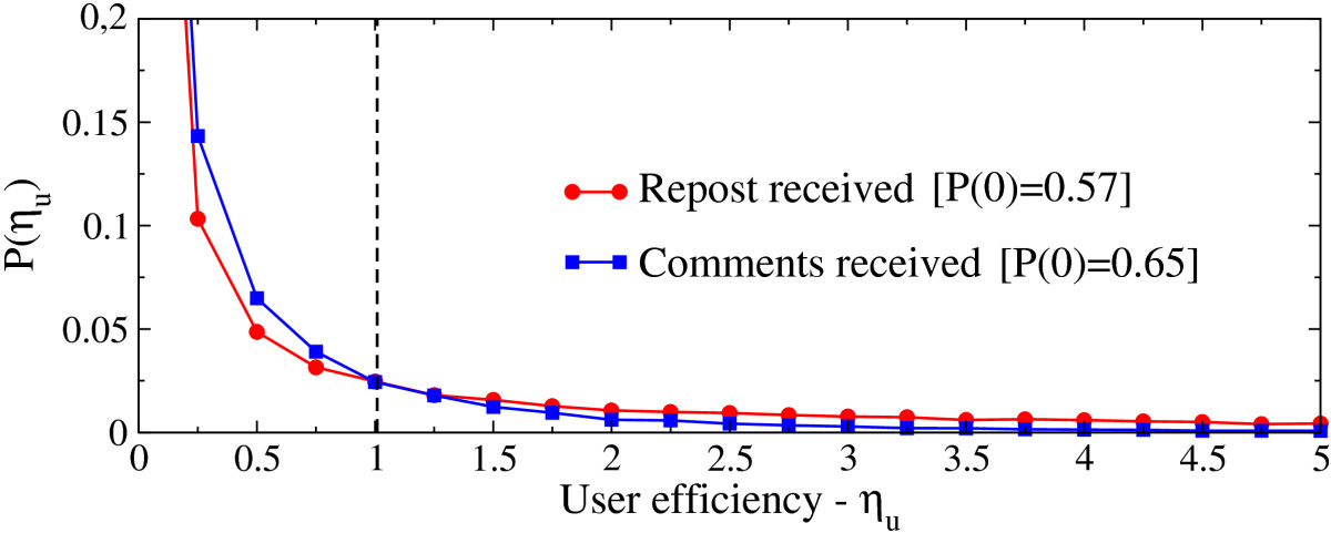 http://static-content.springer.com/image/art%3A10.1140%2Fepjds30/MediaObjects/13688_2013_Article_6002_Fig2_HTML.jpg
