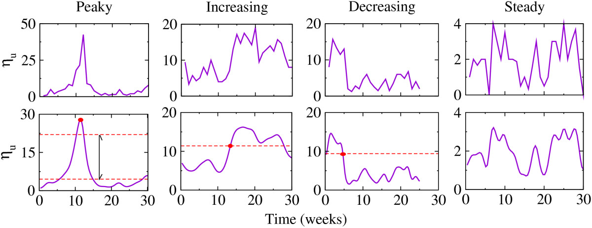http://static-content.springer.com/image/art%3A10.1140%2Fepjds30/MediaObjects/13688_2013_Article_6002_Fig4_HTML.jpg