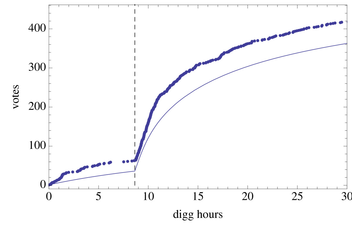 http://static-content.springer.com/image/art%3A10.1140%2Fepjds5/MediaObjects/13688_2012_Article_5_Fig1_HTML.jpg