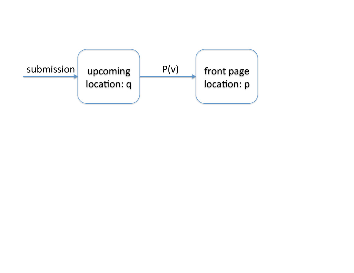 http://static-content.springer.com/image/art%3A10.1140%2Fepjds5/MediaObjects/13688_2012_Article_5_Fig4_HTML.jpg