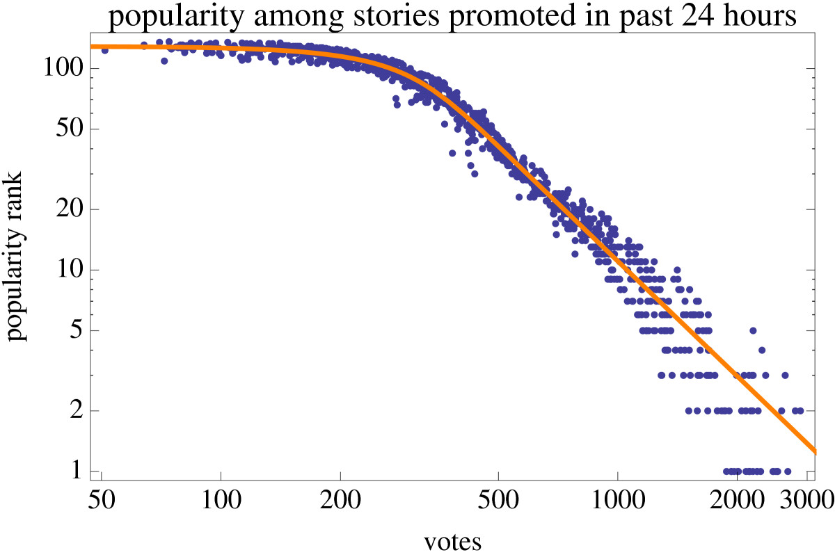 http://static-content.springer.com/image/art%3A10.1140%2Fepjds5/MediaObjects/13688_2012_Article_5_Fig7_HTML.jpg