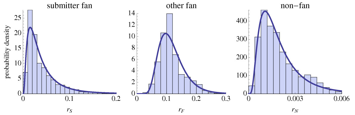 http://static-content.springer.com/image/art%3A10.1140%2Fepjds5/MediaObjects/13688_2012_Article_5_Fig9_HTML.jpg