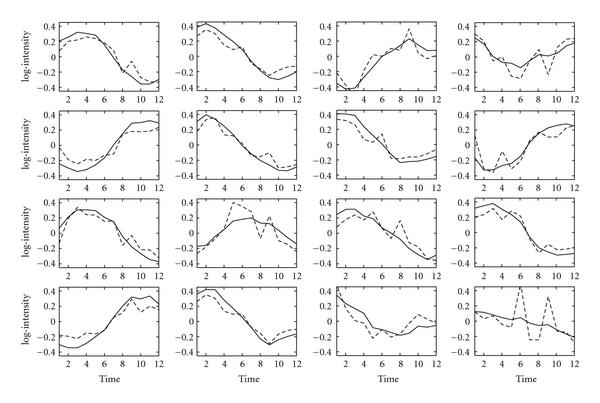 http://static-content.springer.com/image/art%3A10.1155%2F2008%2F172840/MediaObjects/13637_2007_Article_90_Fig4_HTML.jpg