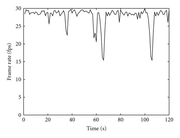 http://static-content.springer.com/image/art%3A10.1155%2F2008%2F274790/MediaObjects/13638_2008_Article_1455_Fig5_HTML.jpg