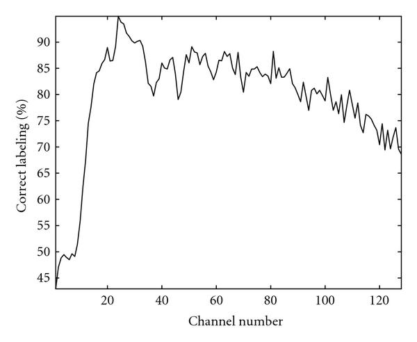 http://static-content.springer.com/image/art%3A10.1155%2F2009%2F130567/MediaObjects/13636_2008_Article_172_Fig4_HTML.jpg