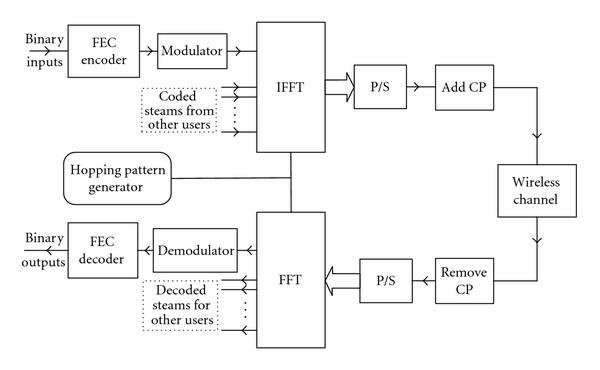 http://static-content.springer.com/image/art%3A10.1155%2F2009%2F263695/MediaObjects/13638_2008_Article_1621_Fig1_HTML.jpg