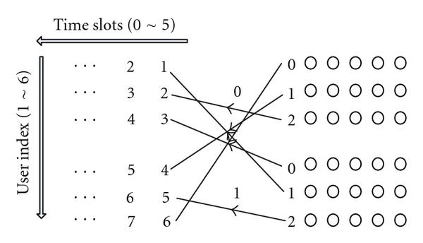 http://static-content.springer.com/image/art%3A10.1155%2F2009%2F263695/MediaObjects/13638_2008_Article_1621_Fig2_HTML.jpg
