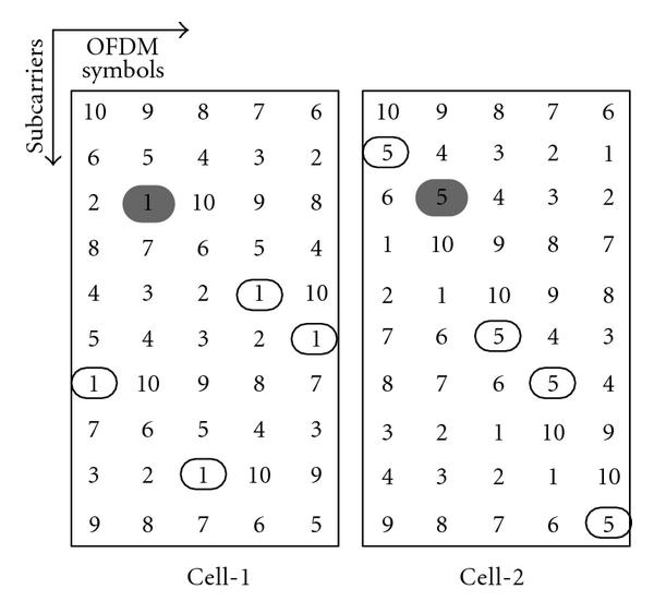 http://static-content.springer.com/image/art%3A10.1155%2F2009%2F263695/MediaObjects/13638_2008_Article_1621_Fig4_HTML.jpg
