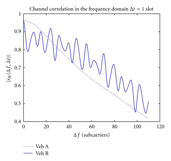 http://static-content.springer.com/image/art%3A10.1155%2F2009%2F263695/MediaObjects/13638_2008_Article_1621_Fig5_HTML.jpg