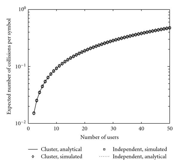 http://static-content.springer.com/image/art%3A10.1155%2F2009%2F263695/MediaObjects/13638_2008_Article_1621_Fig6_HTML.jpg