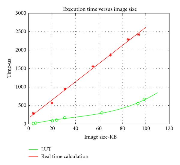 http://static-content.springer.com/image/art%3A10.1155%2F2009%2F716317/MediaObjects/13639_2009_Article_200_Fig13_HTML.jpg