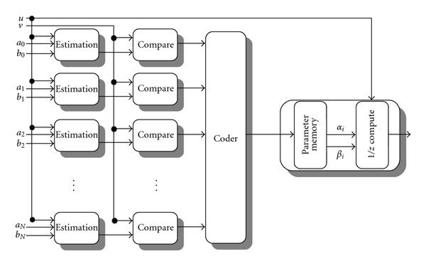 http://static-content.springer.com/image/art%3A10.1155%2F2009%2F716317/MediaObjects/13639_2009_Article_200_Fig16_HTML.jpg