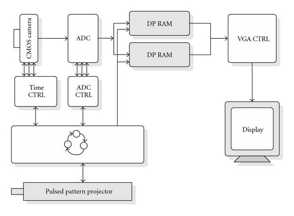 http://static-content.springer.com/image/art%3A10.1155%2F2009%2F716317/MediaObjects/13639_2009_Article_200_Fig19_HTML.jpg