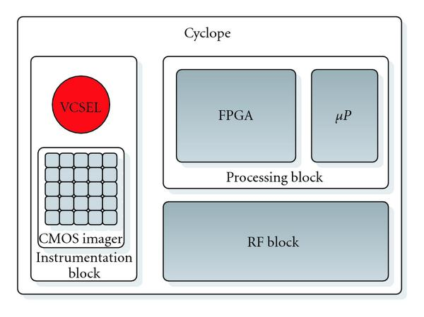 http://static-content.springer.com/image/art%3A10.1155%2F2009%2F716317/MediaObjects/13639_2009_Article_200_Fig1_HTML.jpg