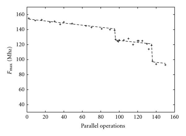 http://static-content.springer.com/image/art%3A10.1155%2F2009%2F716317/MediaObjects/13639_2009_Article_200_Fig20_HTML.jpg