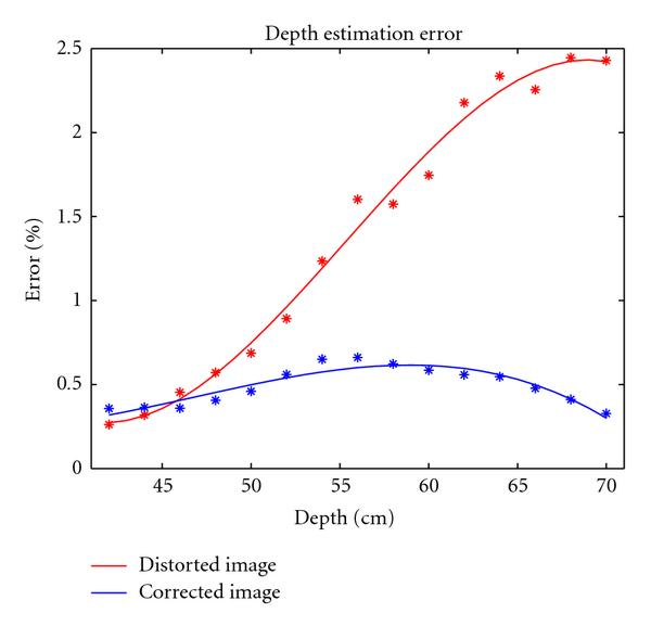 http://static-content.springer.com/image/art%3A10.1155%2F2009%2F716317/MediaObjects/13639_2009_Article_200_Fig22_HTML.jpg