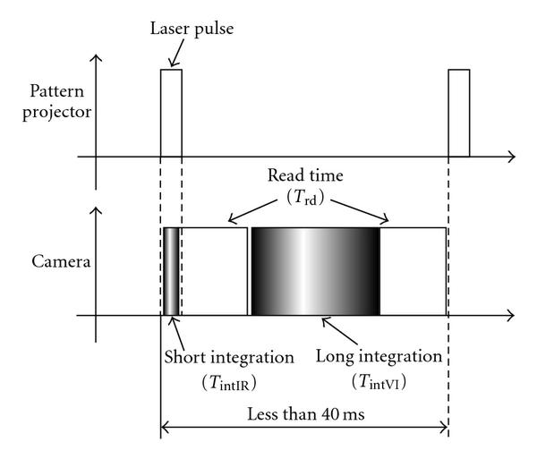 http://static-content.springer.com/image/art%3A10.1155%2F2009%2F716317/MediaObjects/13639_2009_Article_200_Fig8_HTML.jpg