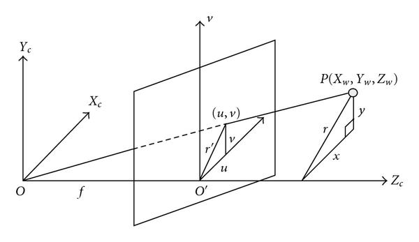 http://static-content.springer.com/image/art%3A10.1155%2F2009%2F716317/MediaObjects/13639_2009_Article_200_Fig9_HTML.jpg