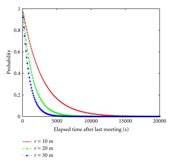 http://static-content.springer.com/image/art%3A10.1155%2F2009%2F945943/MediaObjects/13638_2009_Article_1776_Fig1_HTML.jpg