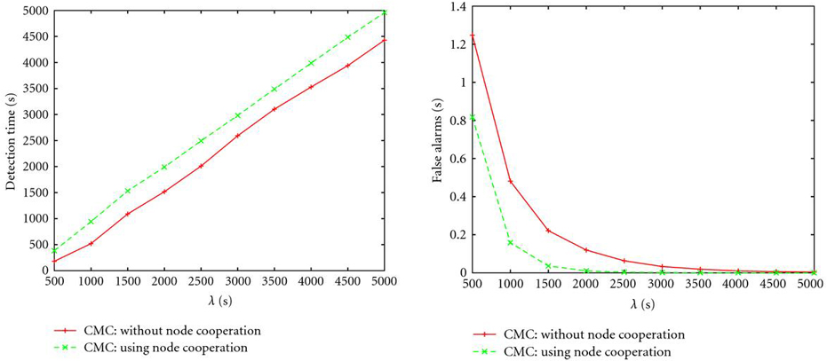 http://static-content.springer.com/image/art%3A10.1155%2F2009%2F945943/MediaObjects/13638_2009_Article_1776_Fig3_HTML.jpg