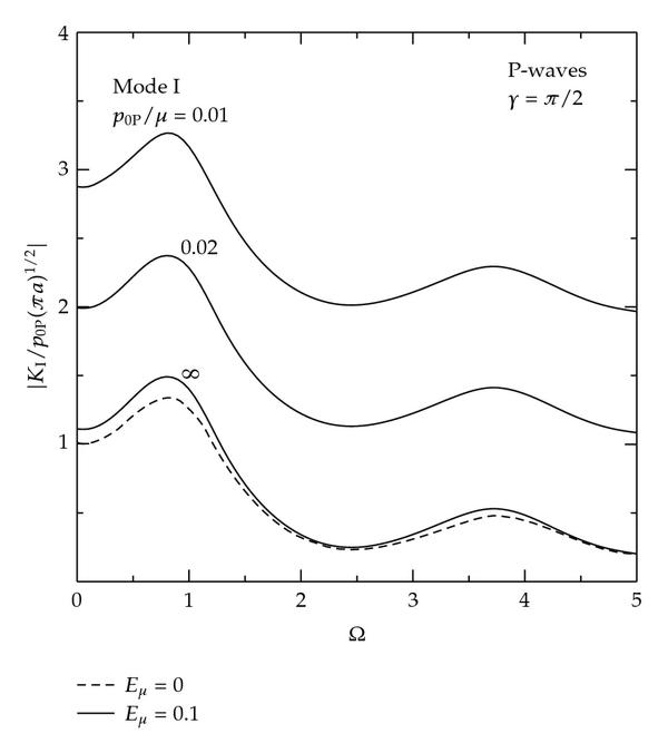 http://static-content.springer.com/image/art%3A10.1155%2F2009%2F949124/MediaObjects/13661_2009_Article_890_Fig3_HTML.jpg